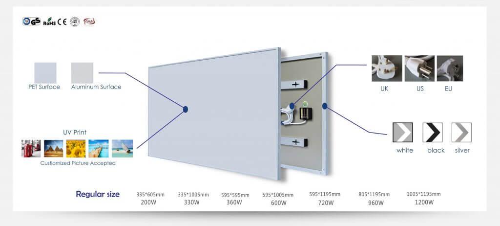 Fonctionnement du Chauffage Economique à Inertie - Home Container